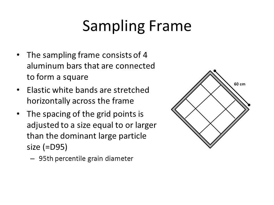 Sampling Frame The sampling frame consists of 4 aluminum bars that are connected to form a square.