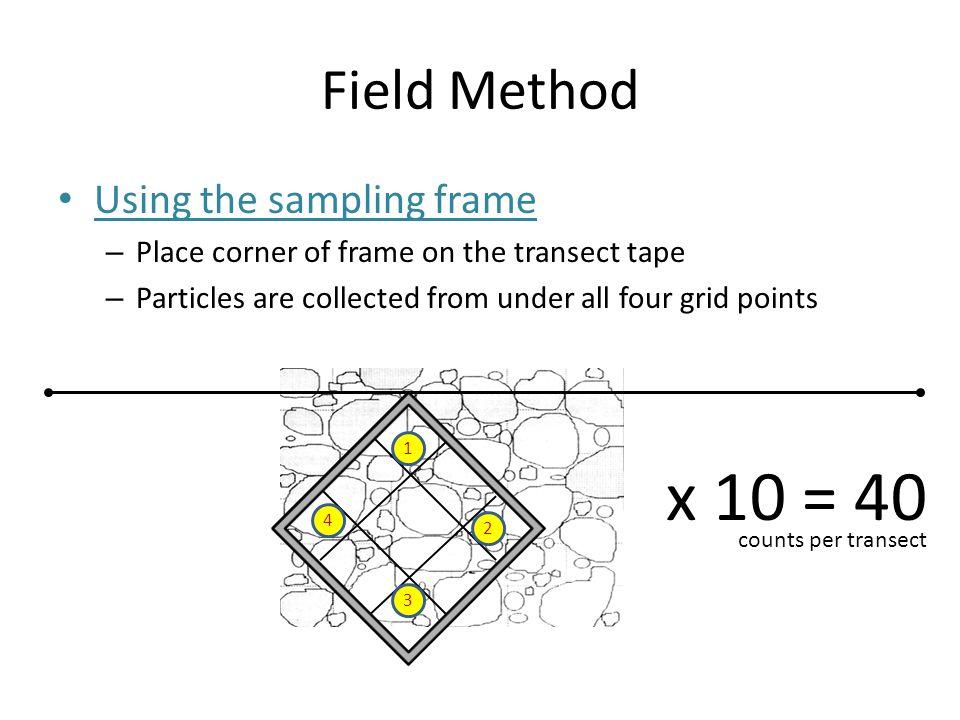 x 10 = 40 Field Method Using the sampling frame