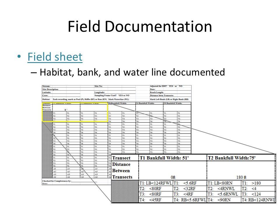 Field Documentation Field sheet