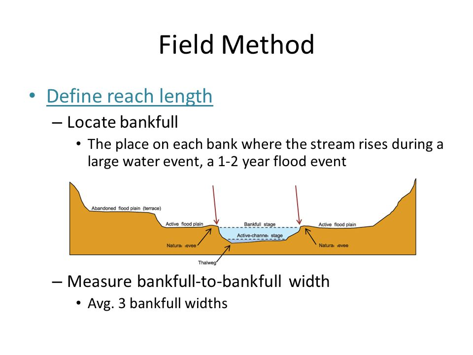 Field Method Define reach length Locate bankfull