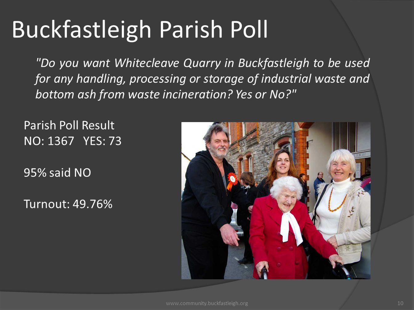 Buckfastleigh Parish Poll