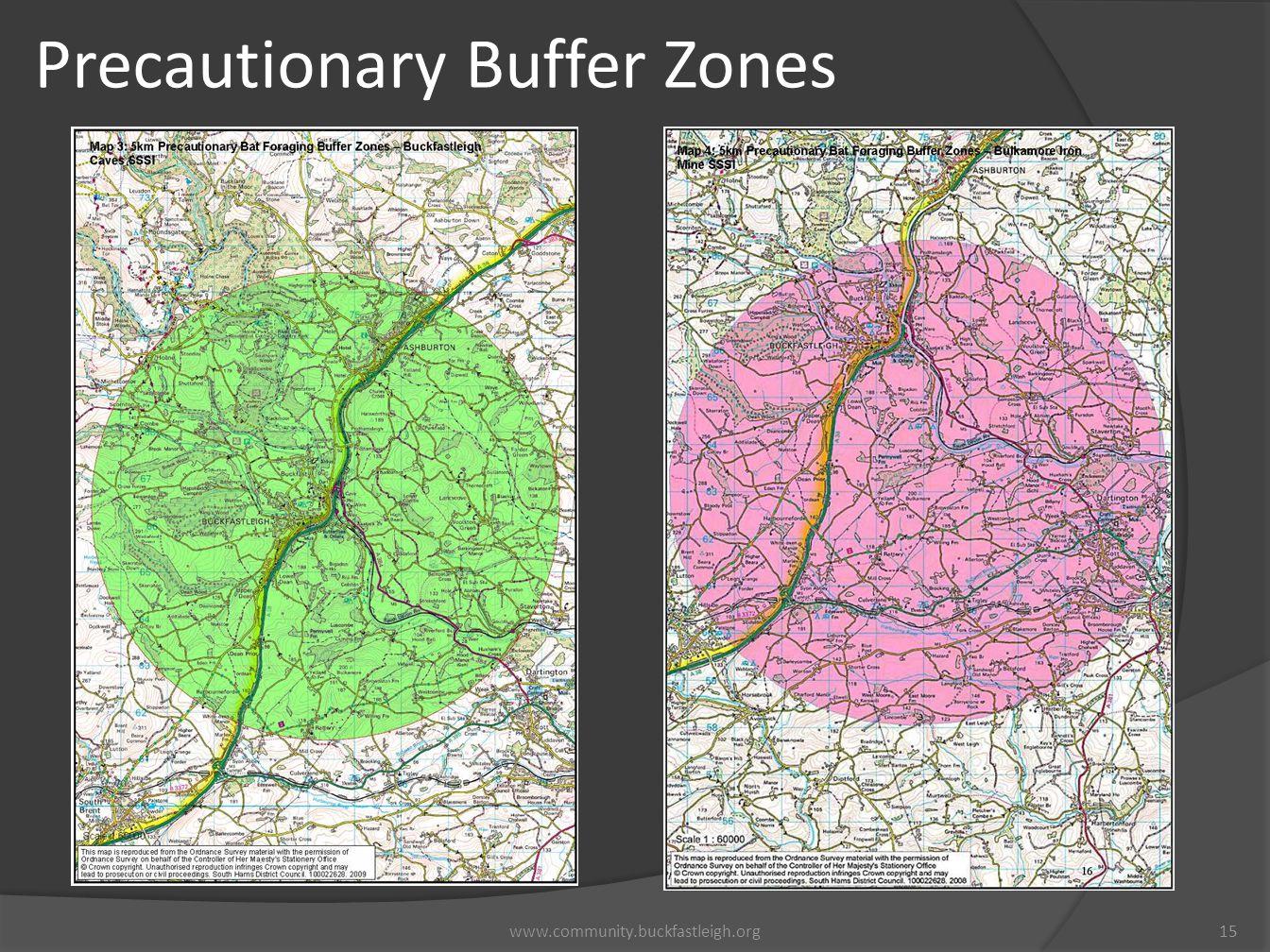 Precautionary Buffer Zones