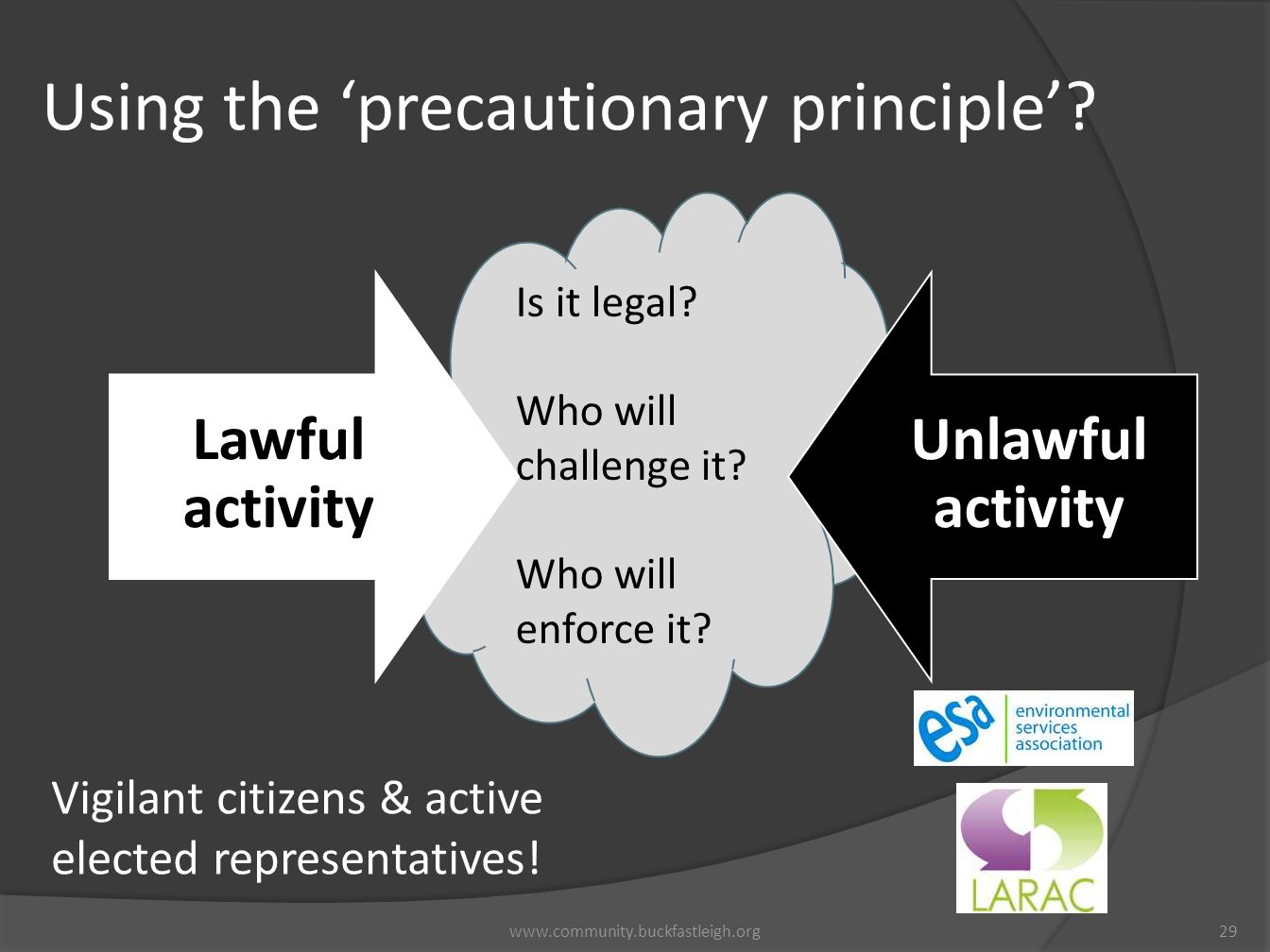 Using the 'precautionary principle'