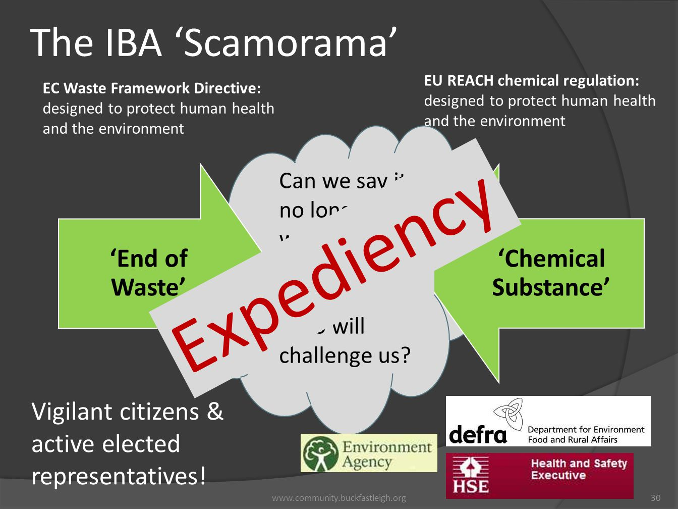 Expediency The IBA 'Scamorama' 'End of Waste' 'Chemical Substance'