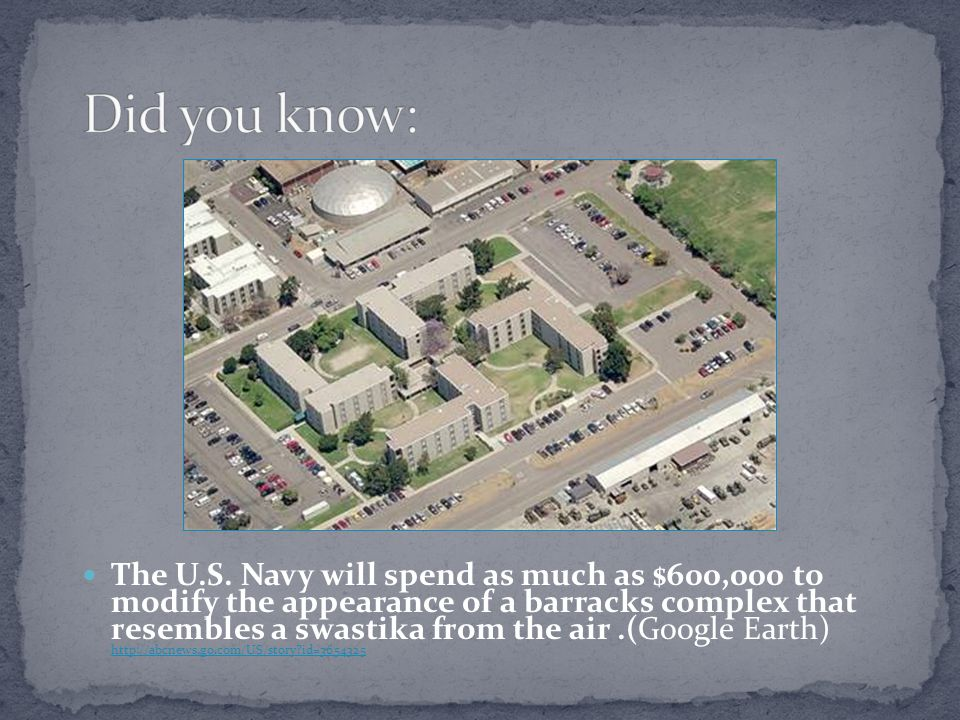 Did you know: