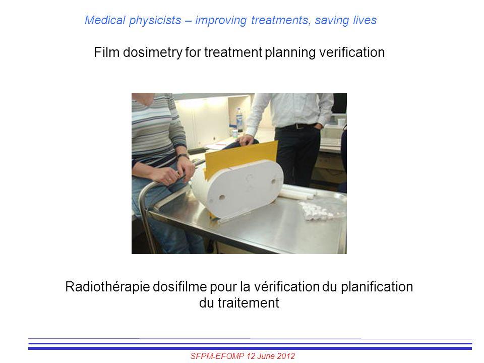 Film dosimetry for treatment planning verification