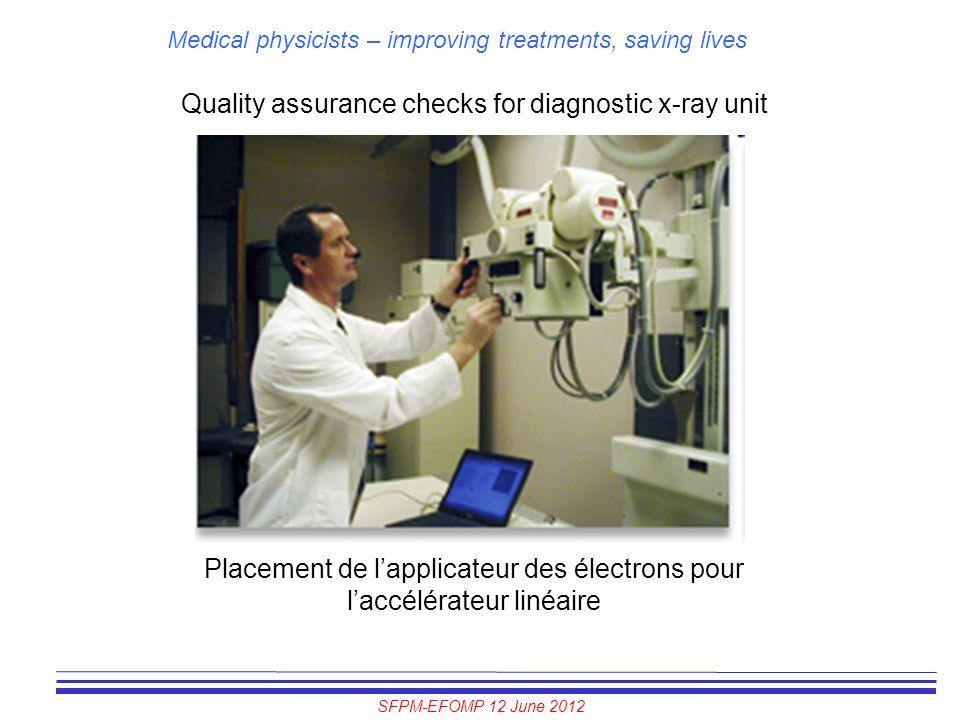 Quality assurance checks for diagnostic x-ray unit
