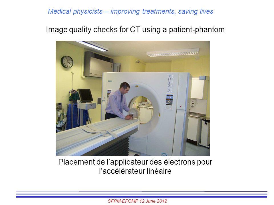 Image quality checks for CT using a patient-phantom
