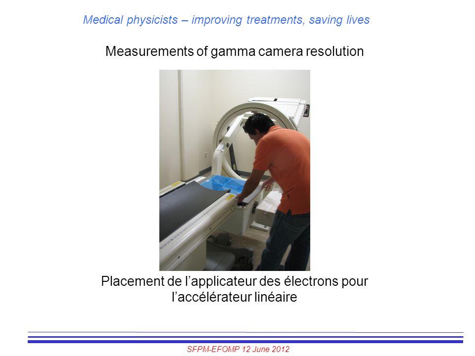 Measurements of gamma camera resolution