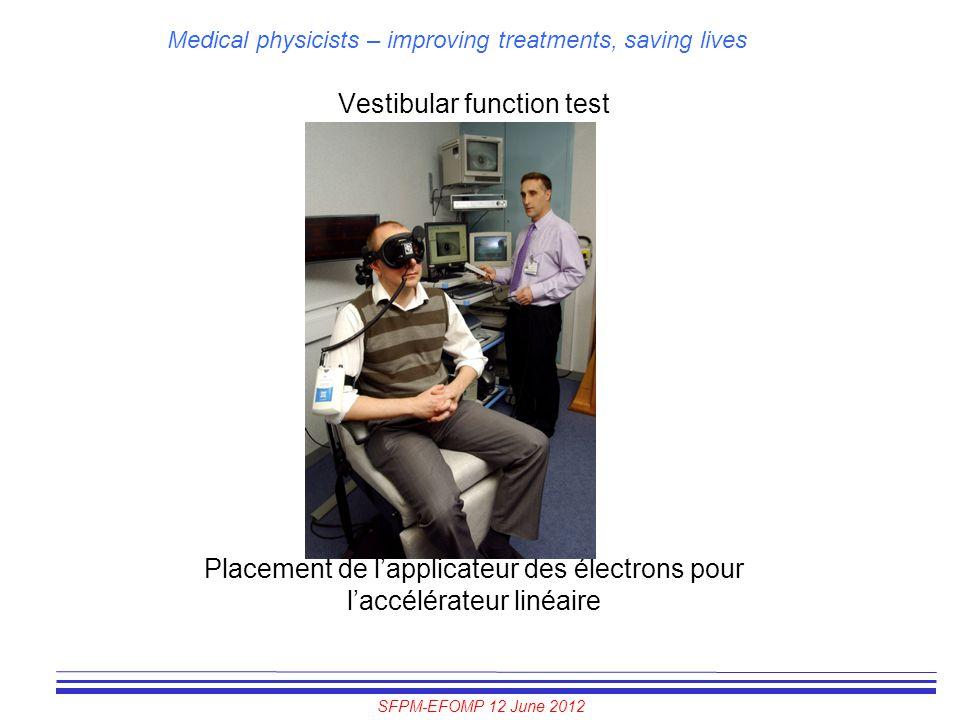 Vestibular function test