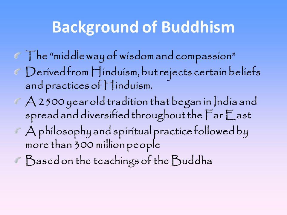 Background of Buddhism