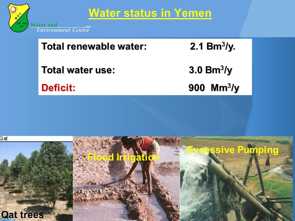 Water status in Yemen Total renewable water: 2.1 Bm3/y. Total water use: 3.0 Bm3/y.