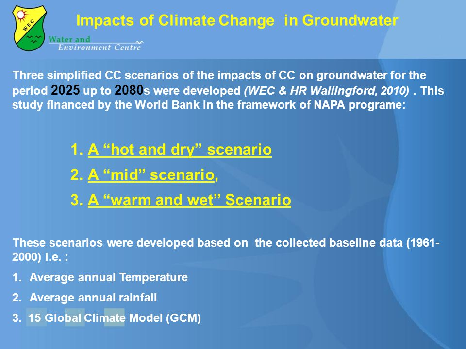 Impacts of Climate Change in Groundwater