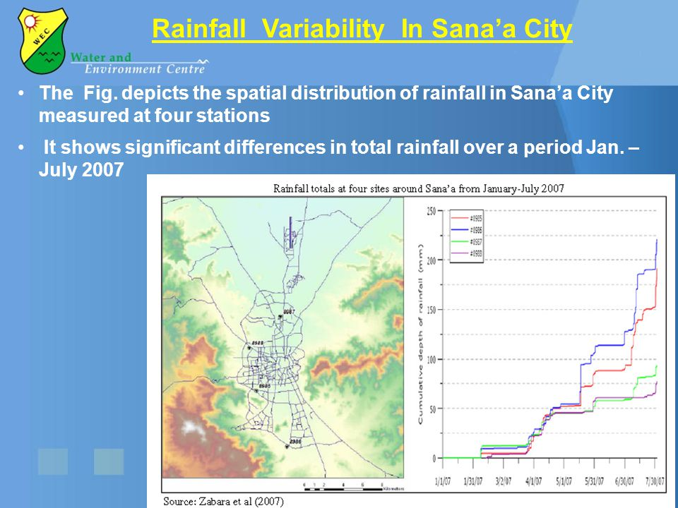 Rainfall Variability In Sana'a City