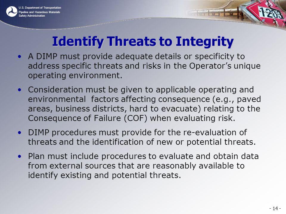 Integrity - Evacuate