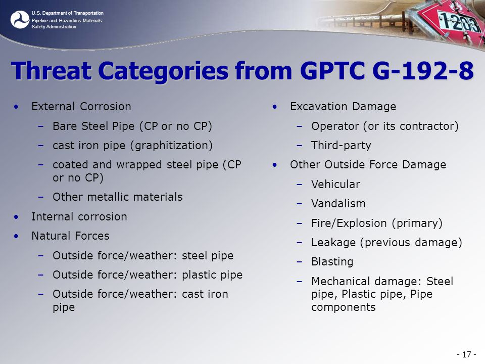Threat Categories from GPTC G-192-8