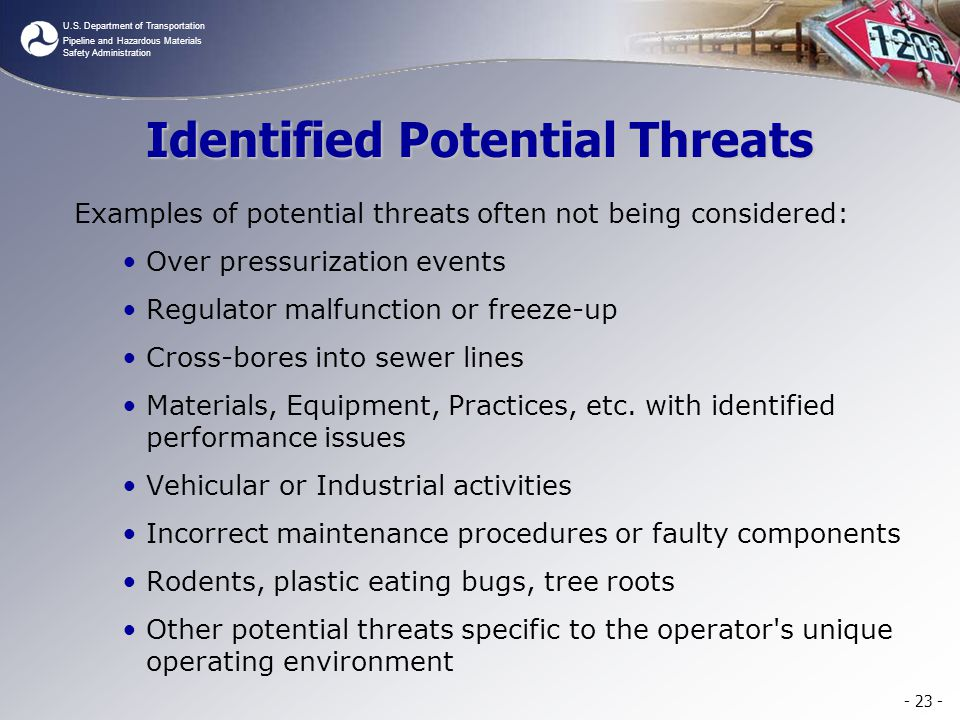 Identified Potential Threats