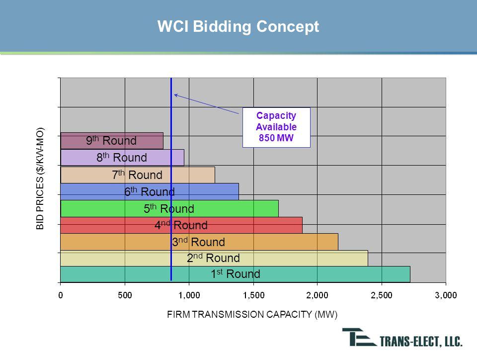 PR for WCI