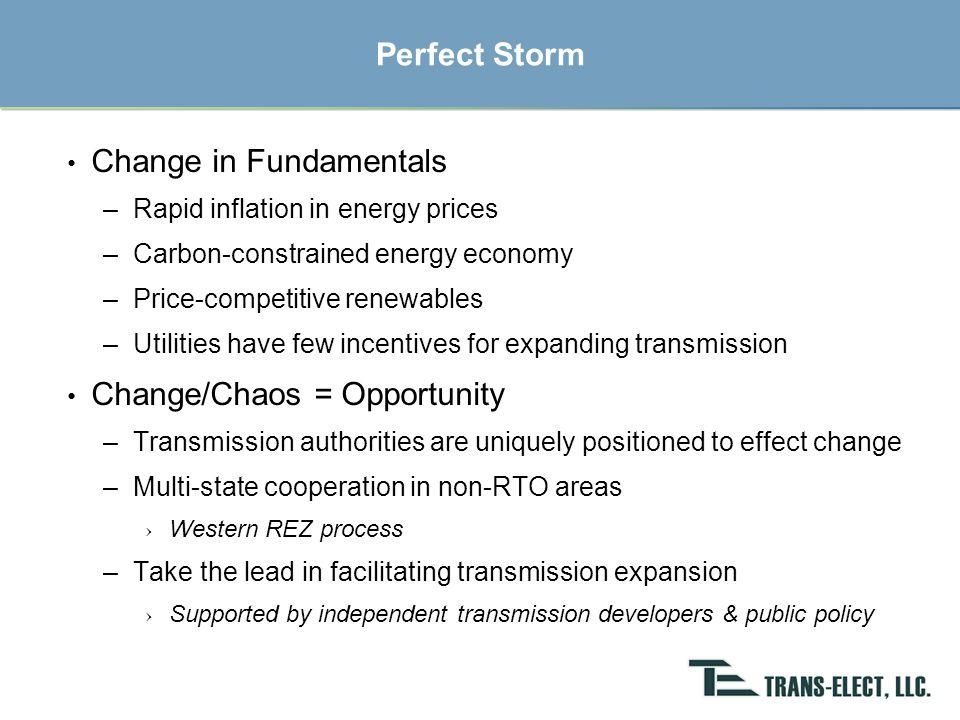 Shared Risk for Transmission Development