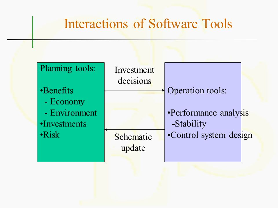 Interactions of Software Tools