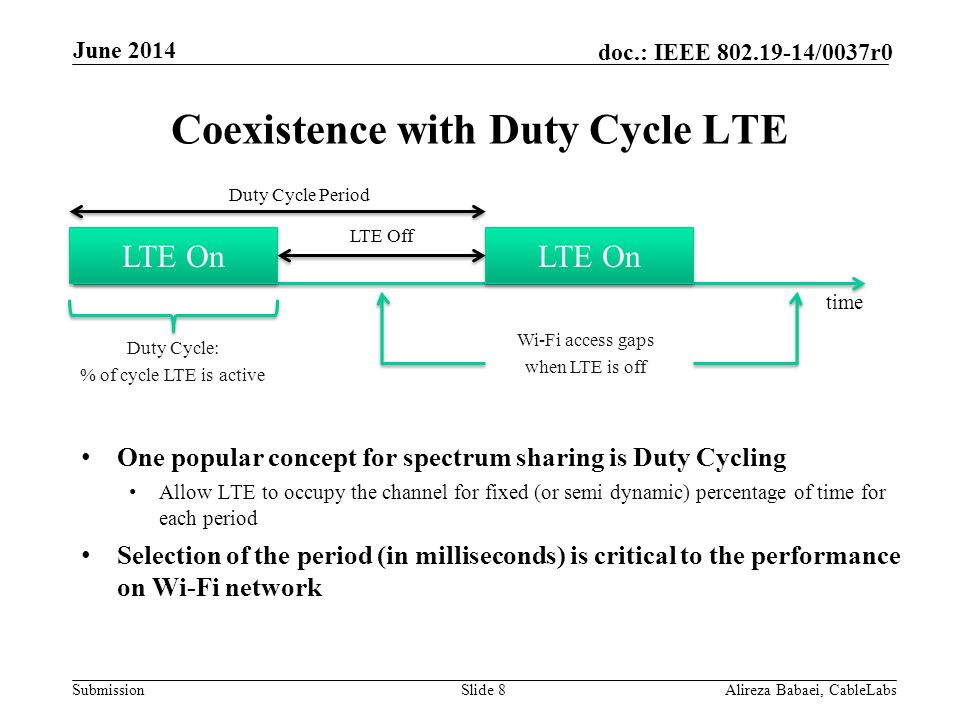 Coexistence with Duty Cycle LTE
