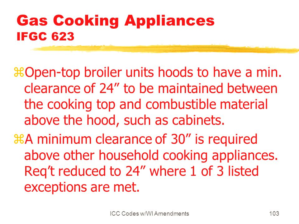 Gas Cooking Appliances IFGC 623