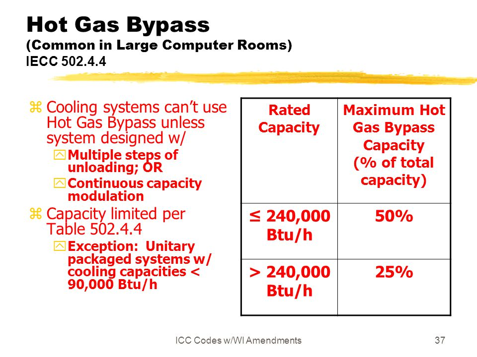 Hot Gas Bypass (Common in Large Computer Rooms) IECC 502.4.4