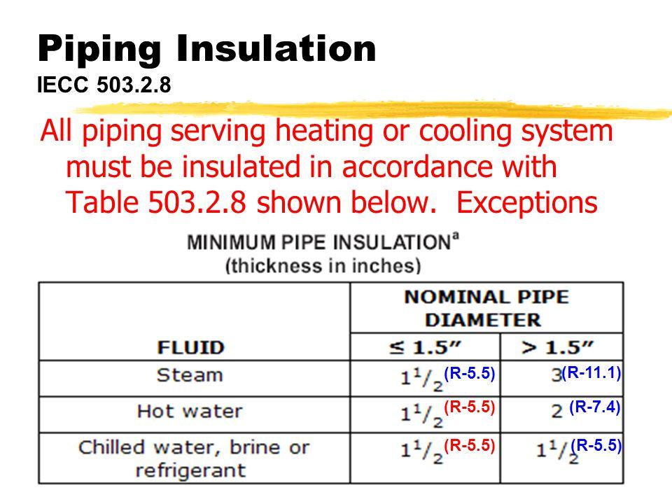 Piping Insulation IECC 503.2.8