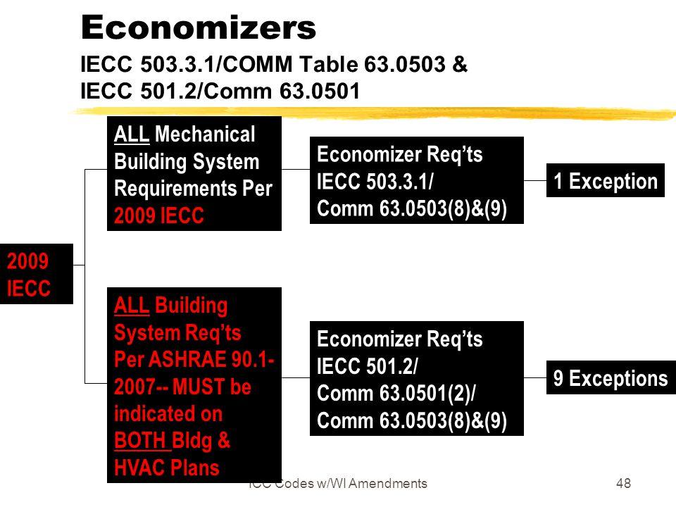 Economizers IECC 503.3.1/COMM Table 63.0503 & IECC 501.2/Comm 63.0501