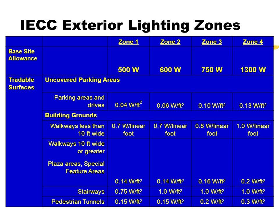 IECC Exterior Lighting Zones