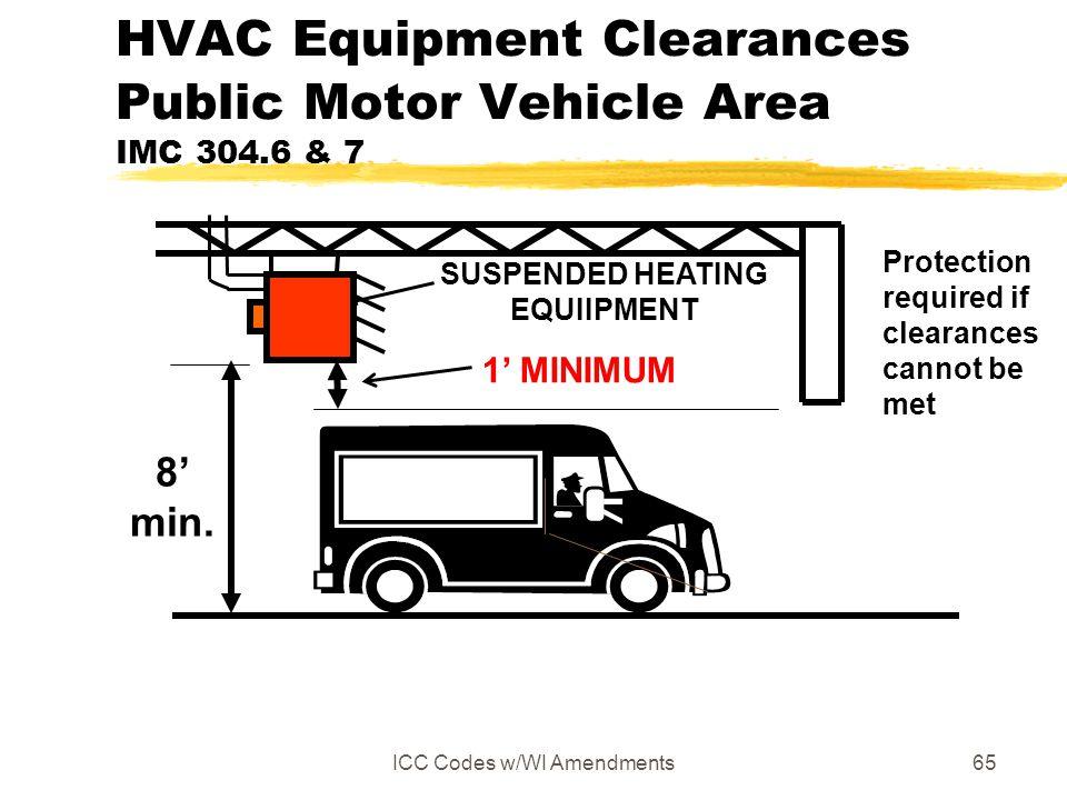 HVAC Equipment Clearances Public Motor Vehicle Area IMC 304.6 & 7