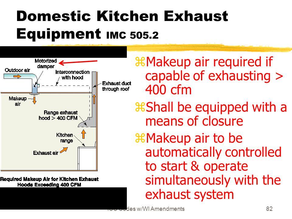 Domestic Kitchen Exhaust Equipment IMC 505.2