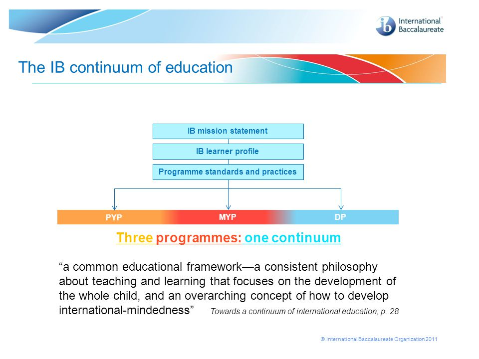 Programme standards and practices Three programmes: one continuum