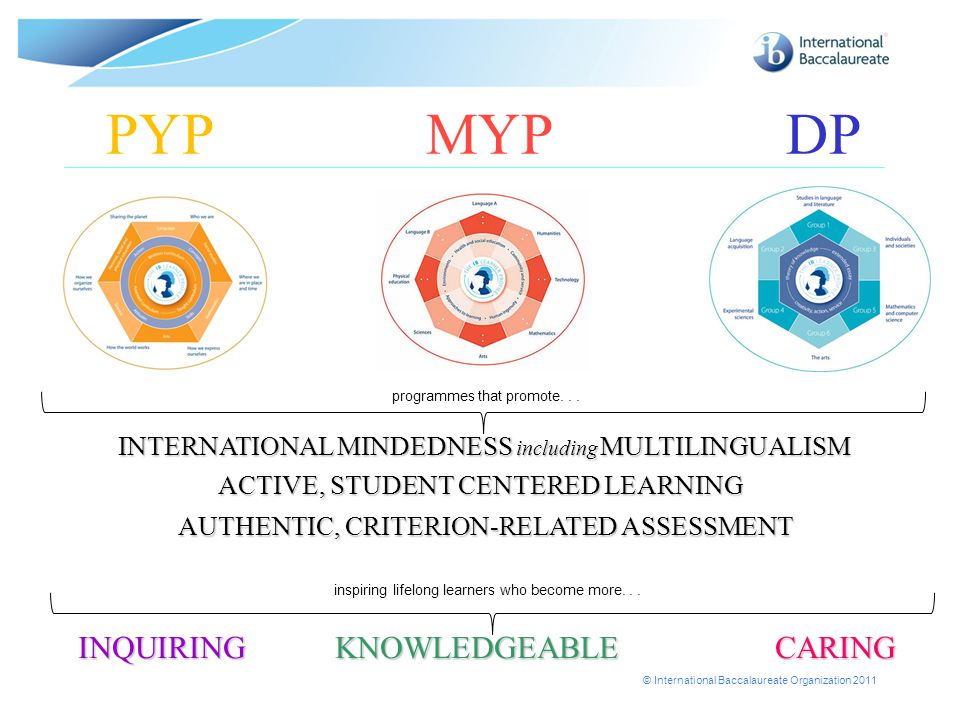 INQUIRING KNOWLEDGEABLE CARING