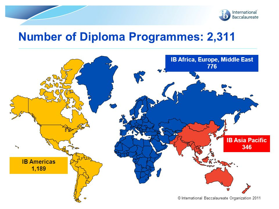Number of Diploma Programmes: 2,311
