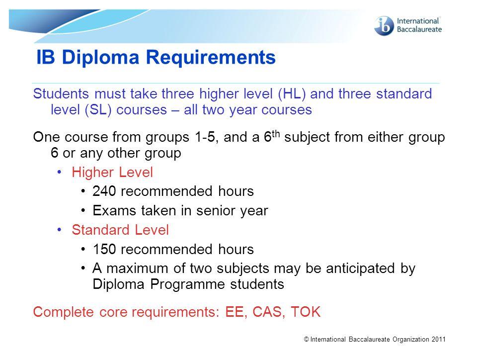 IB Diploma Requirements
