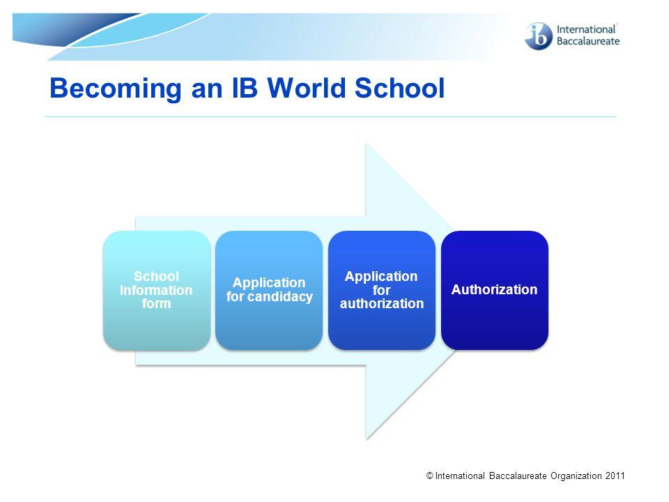 Becoming an IB World School