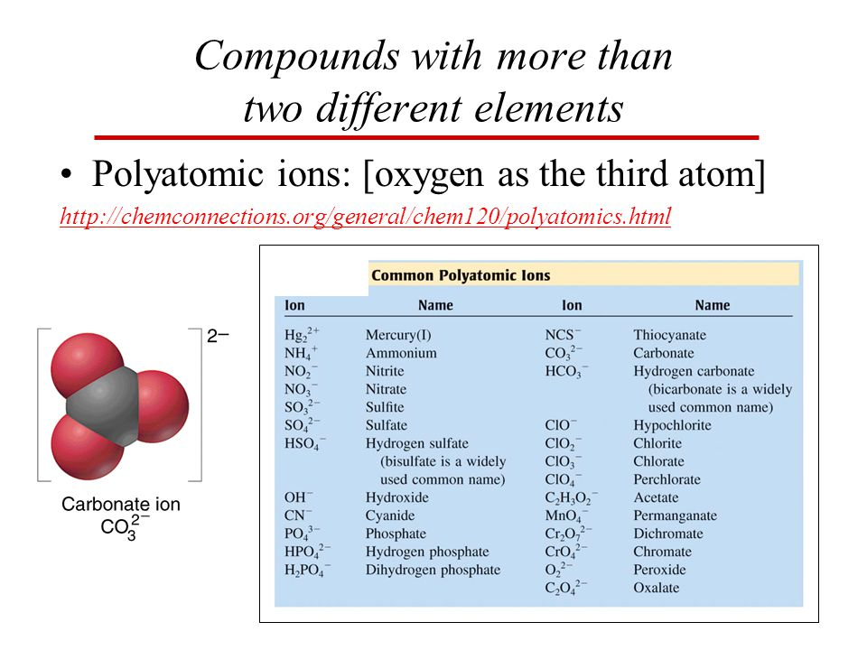 Compounds with more than two different elements
