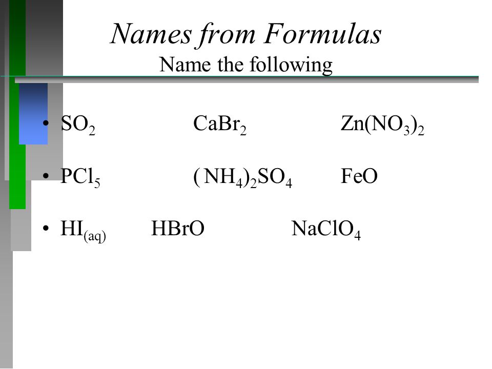 Names from Formulas Name the following