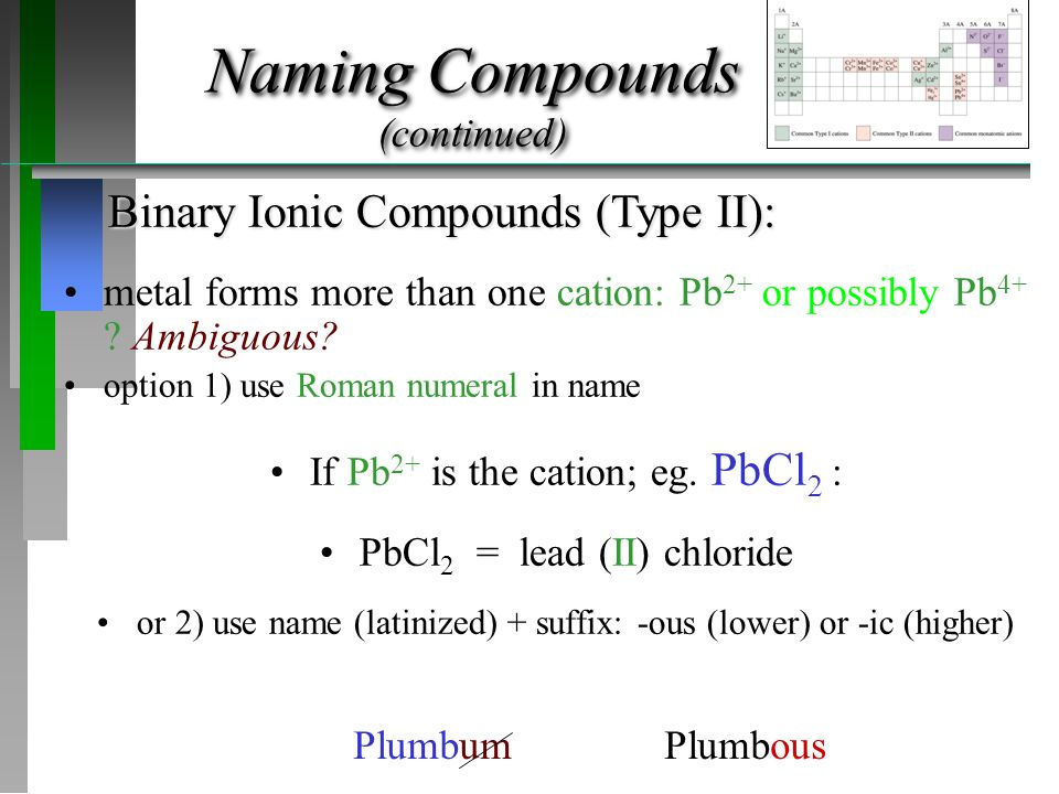 Naming Compounds (continued)