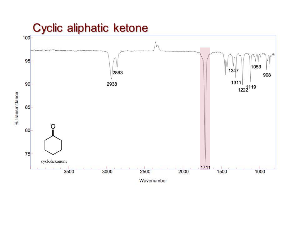 Cyclic aliphatic ketone