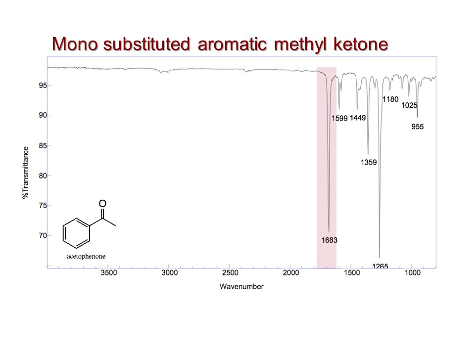 Mono substituted aromatic methyl ketone