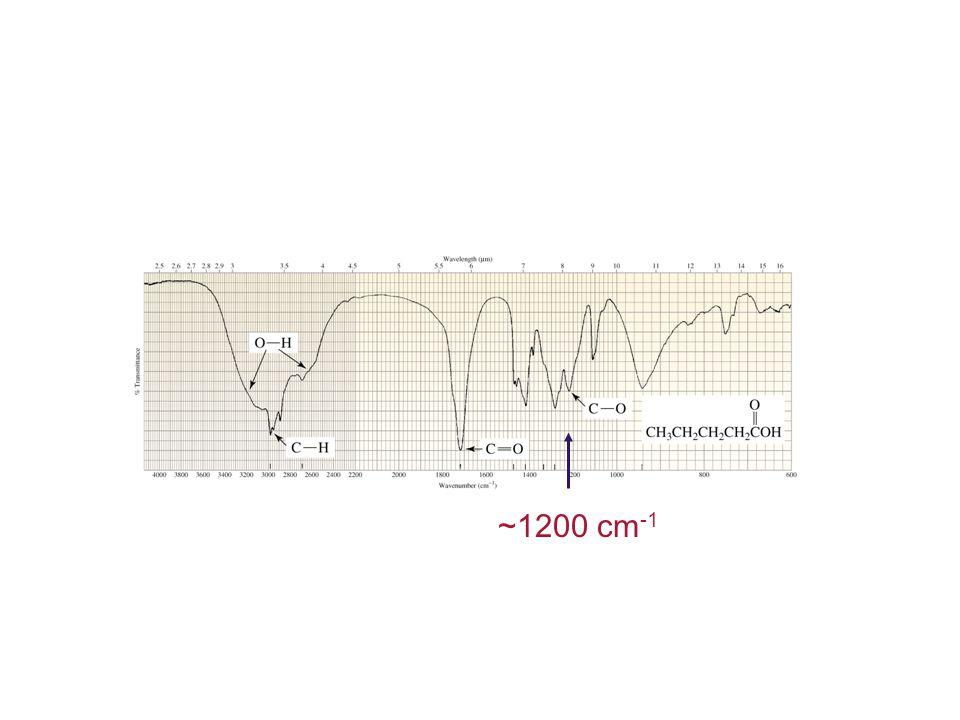 ~1200 cm-1