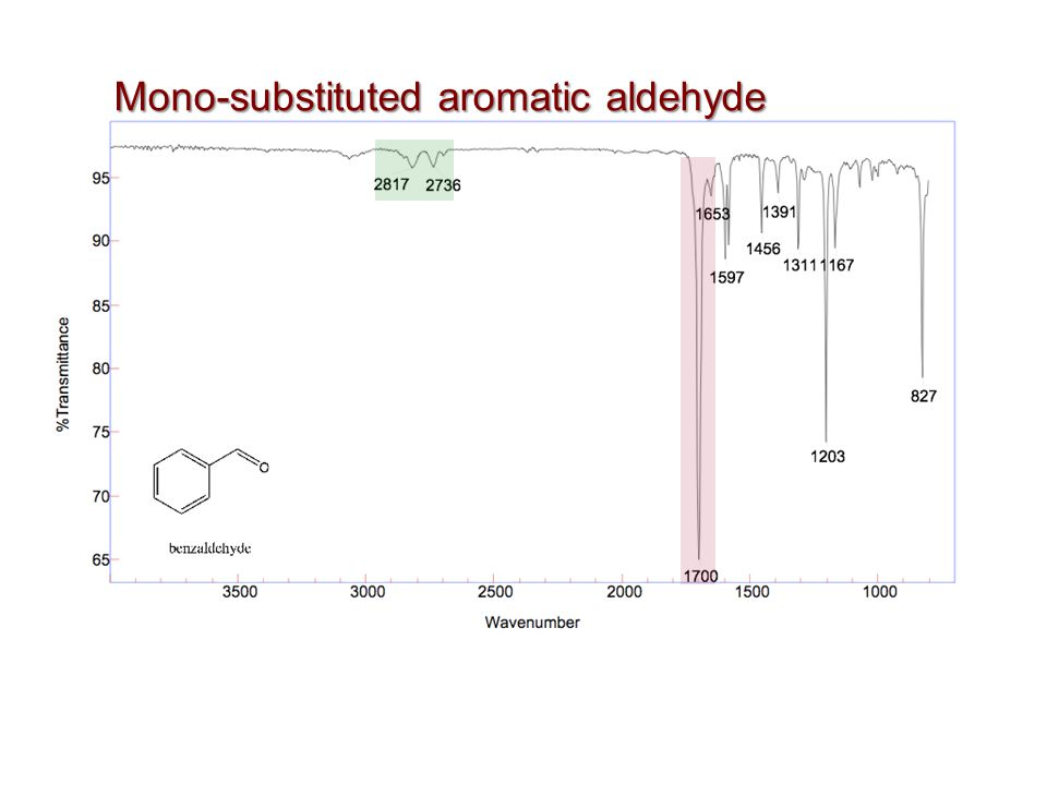 Mono-substituted aromatic aldehyde