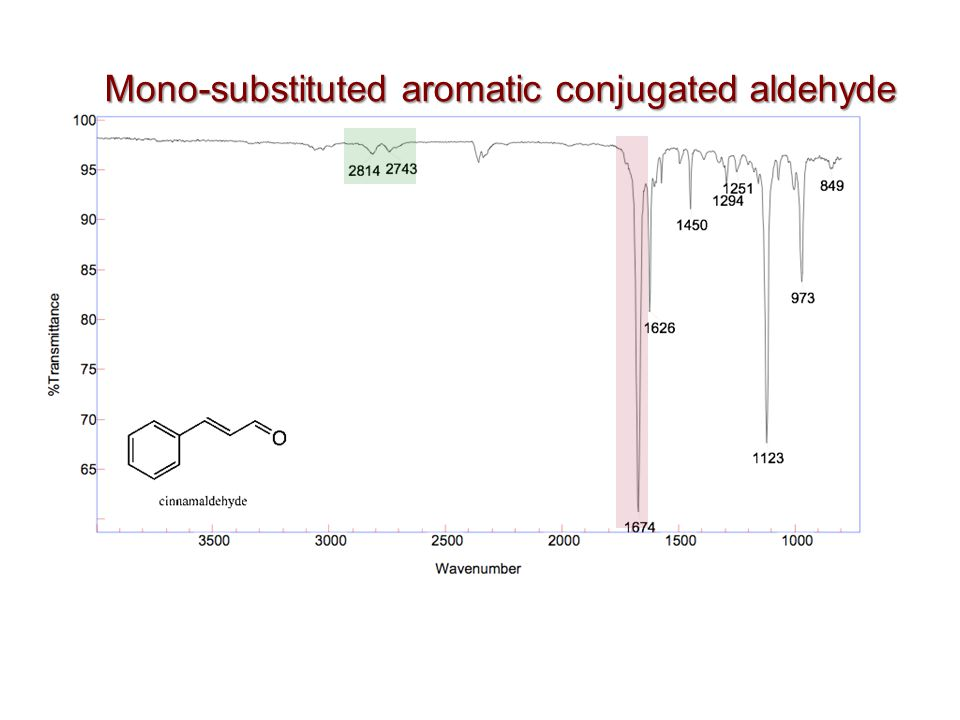 Mono-substituted aromatic conjugated aldehyde