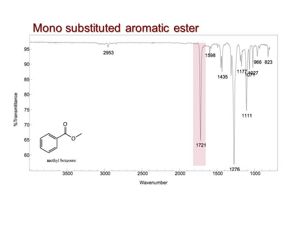Mono substituted aromatic ester