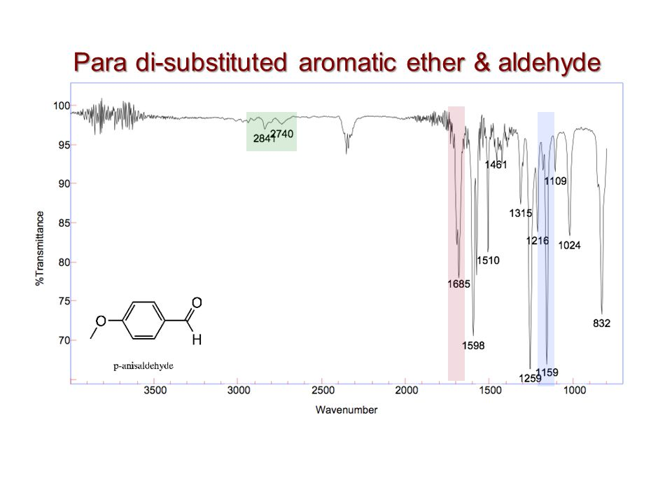 Para di-substituted aromatic ether & aldehyde