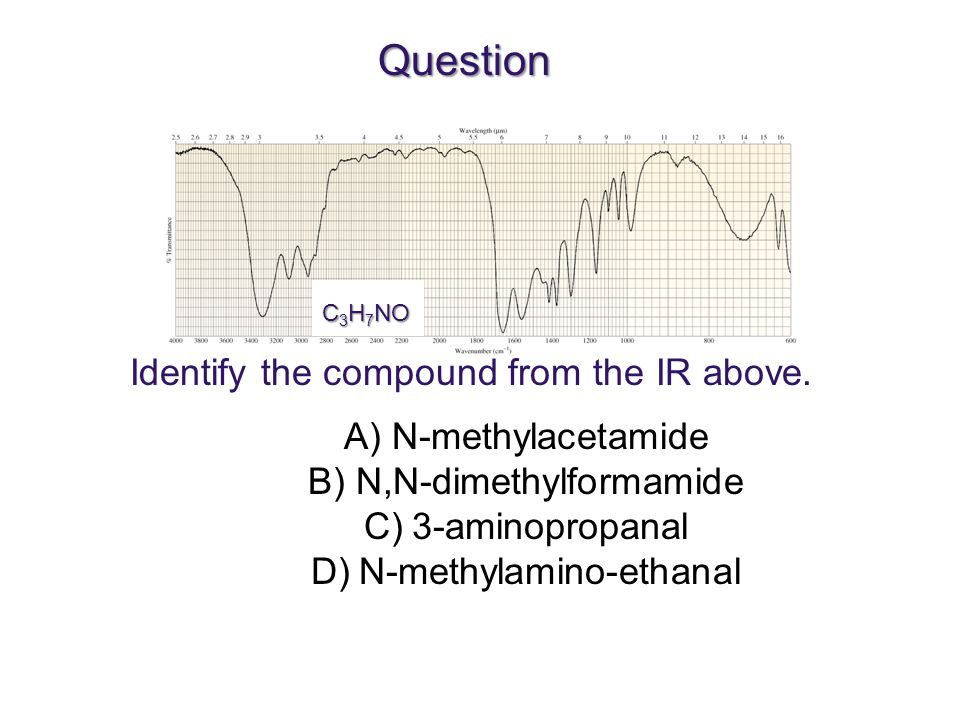 Question Identify the compound from the IR above. N-methylacetamide