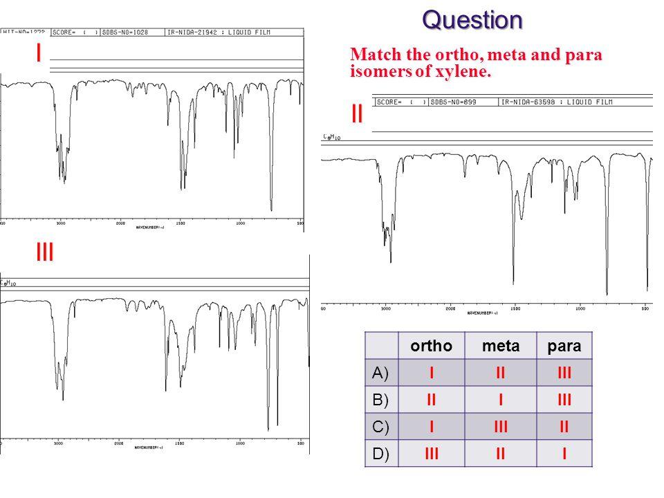Question I II III Match the ortho, meta and para isomers of xylene.
