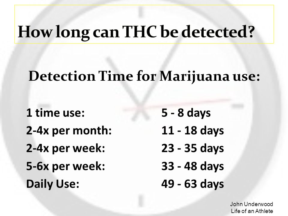 How long can THC be detected